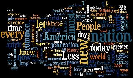 Obama Speech tag cloud